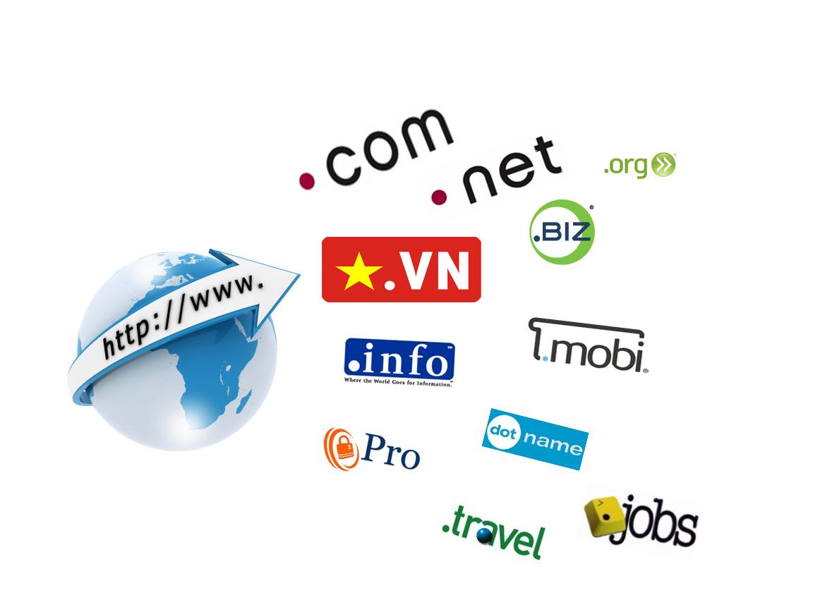 Bảng giá Domain Hosting